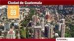 Estas son las ciudades más caras de América Latina, según The Economist - Noticias de chile
