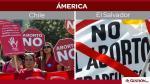 ¿Qué países prohíben totalmente el aborto en el mundo? - Noticias de america latina