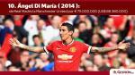Los 10 fichajes más caros de la historia del fútbol - Noticias de alvaro morata