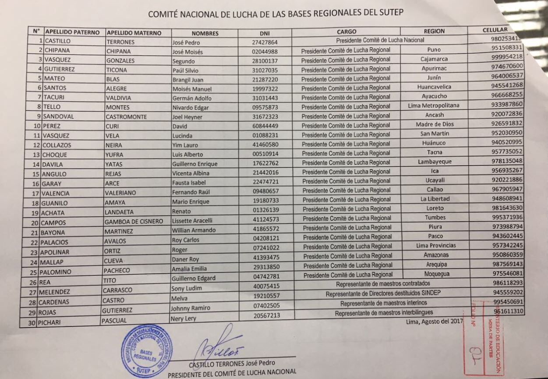 Gobierno peruano alcanza acuerdo con maestros en huelga