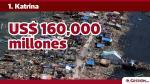 Las catastróficas cifras de los principales desastres naturales en Norteamérica - Noticias de seres humanos