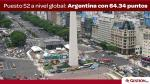 WEF publica ranking de desarrollo de capital humano ¿Qué puesto ocupa el Perú en la región? - Noticias de seres humanos