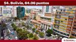 WEF publica ranking de desarrollo de capital humano ¿Qué puesto ocupa el Perú en la región? - Noticias de america latina y el caribe